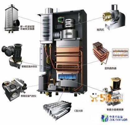 热水器,油烟机售后服务--燃气灶售后服务